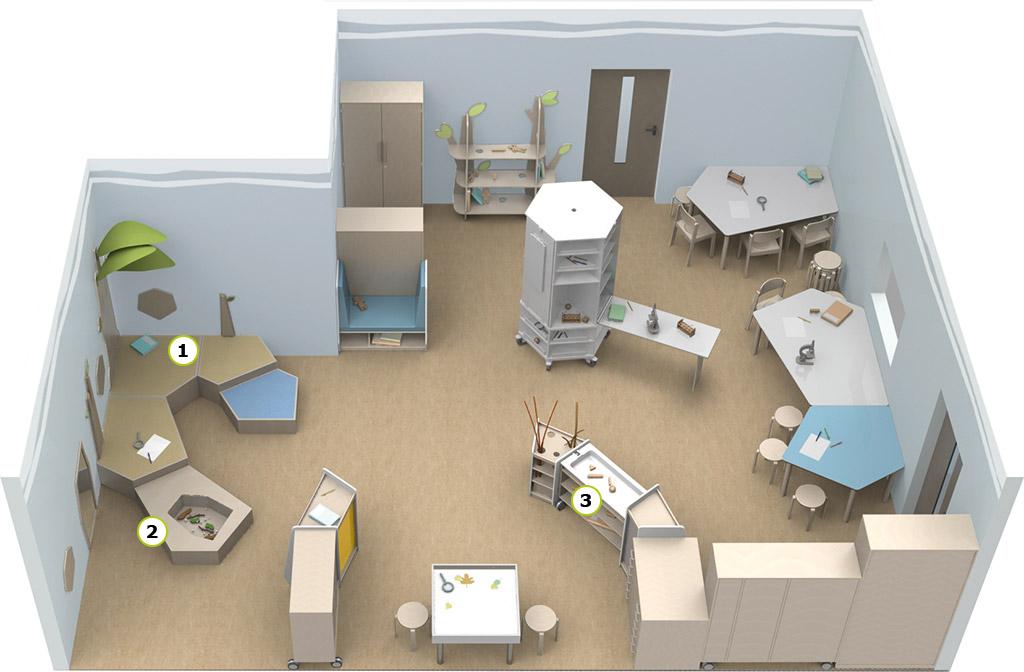 forscherraum raumkonzept f r den kindergarten. Black Bedroom Furniture Sets. Home Design Ideas